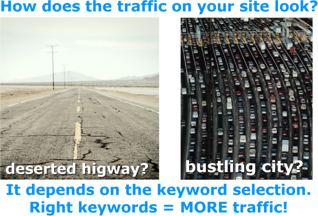 Right keywords are more traffic